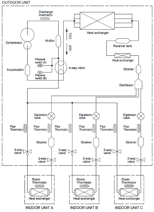 Схема электрического подключения кондиционеров lg кондиционеры установка в зеленограде