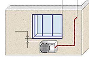Наружный блок кондиционера смонтирован од окном