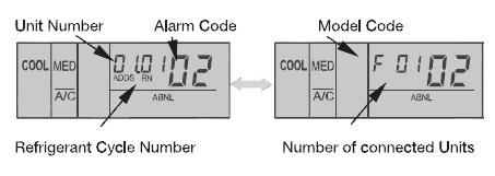 Коды ошибок кондиционера Hitachi