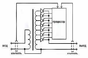 Схема релейного стабилизатора напряжения схема релейного стабилизатора напряжения фото 448