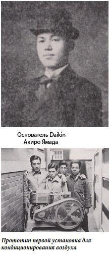Основатель компании Daikin